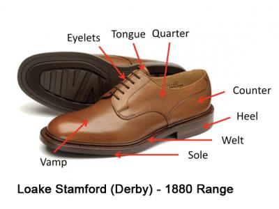 Оборудование для швейного предприятия: что нужно, чтобы выпускать обувь?