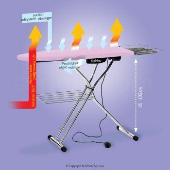 TEXI CHAMPION S Консольный утюжильный стол 120 x 45 см, с отсосом и нагревом рабочей поверxности