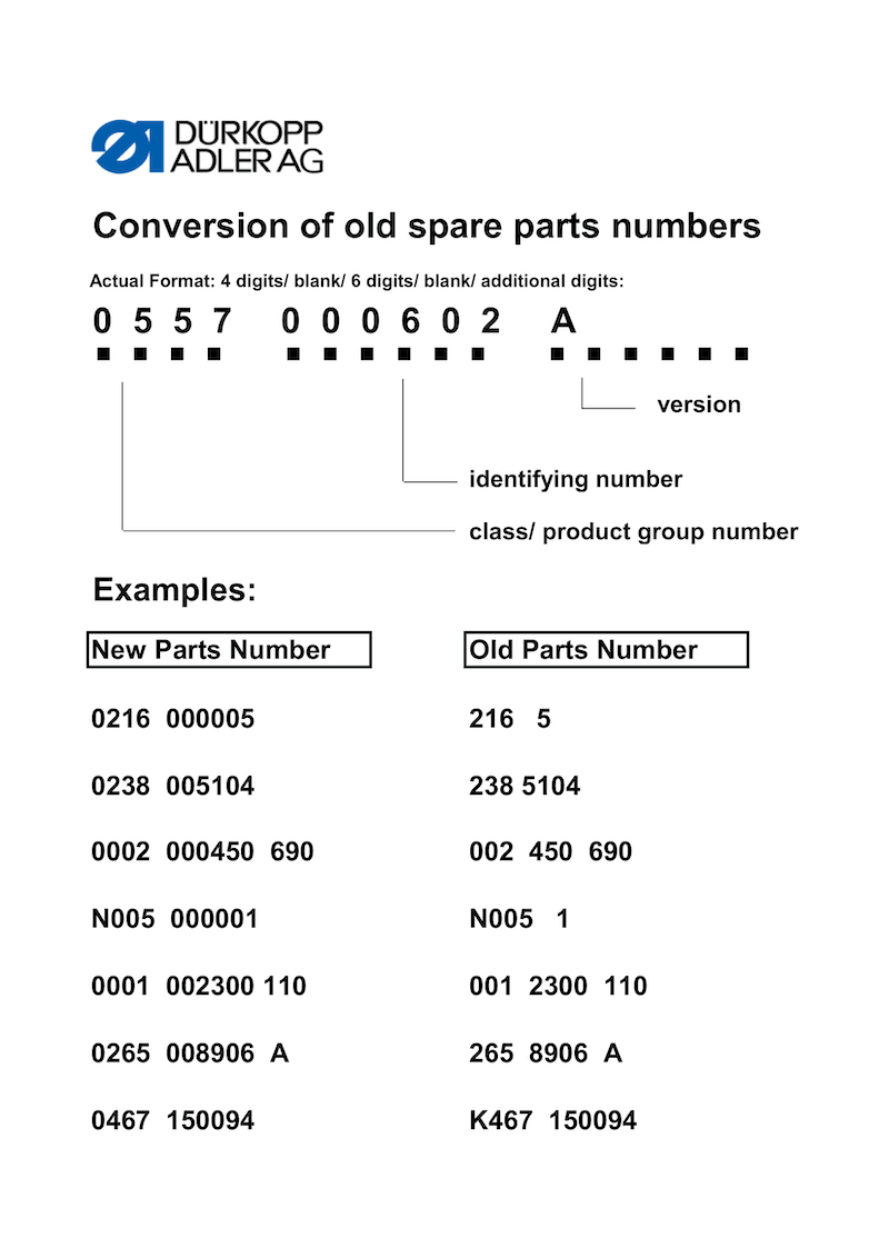 Durkopp Adler Conversion of old part numbers